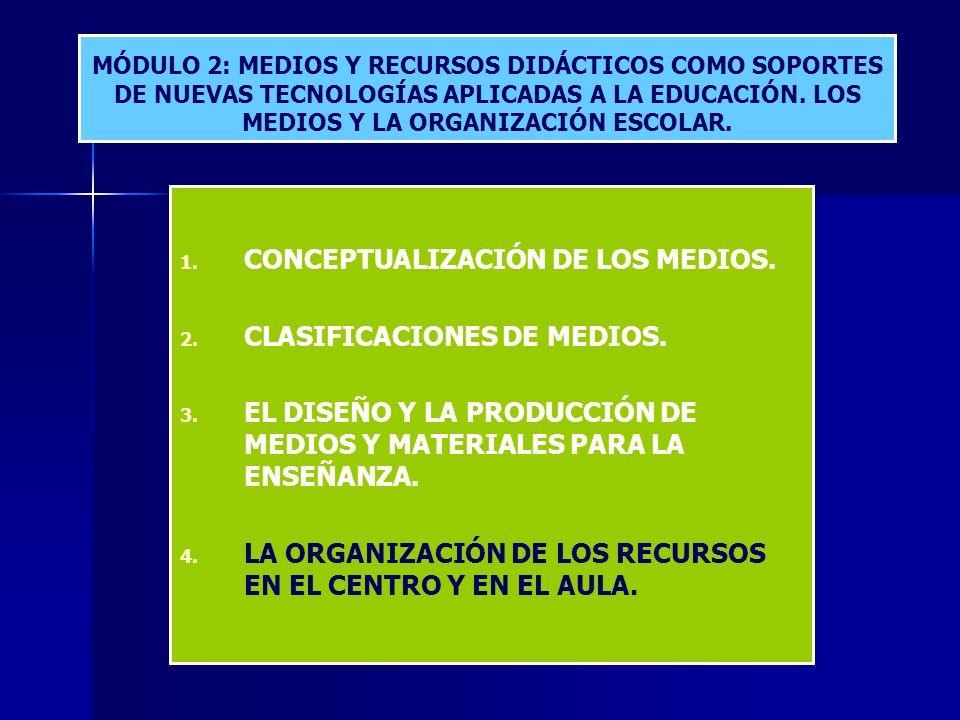2.4.LA ORGANIZACIÓN DE LOS RECURSOS EN EL CENTRO Y EN EL AULA.