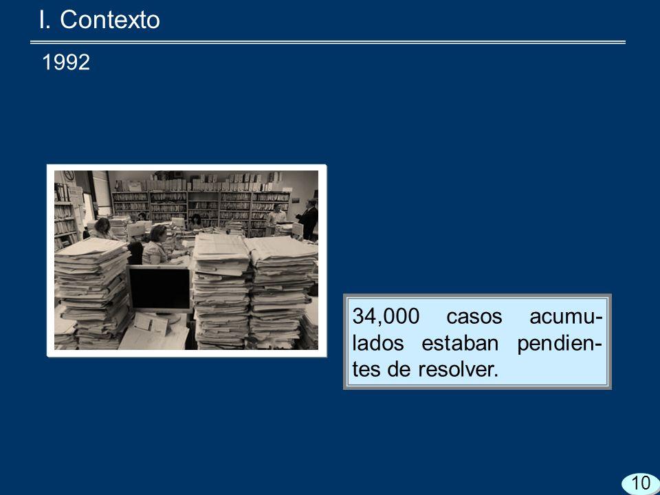 I. Contexto 10 34,000 casos acumu- lados estaban pendien- tes de resolver. 1992