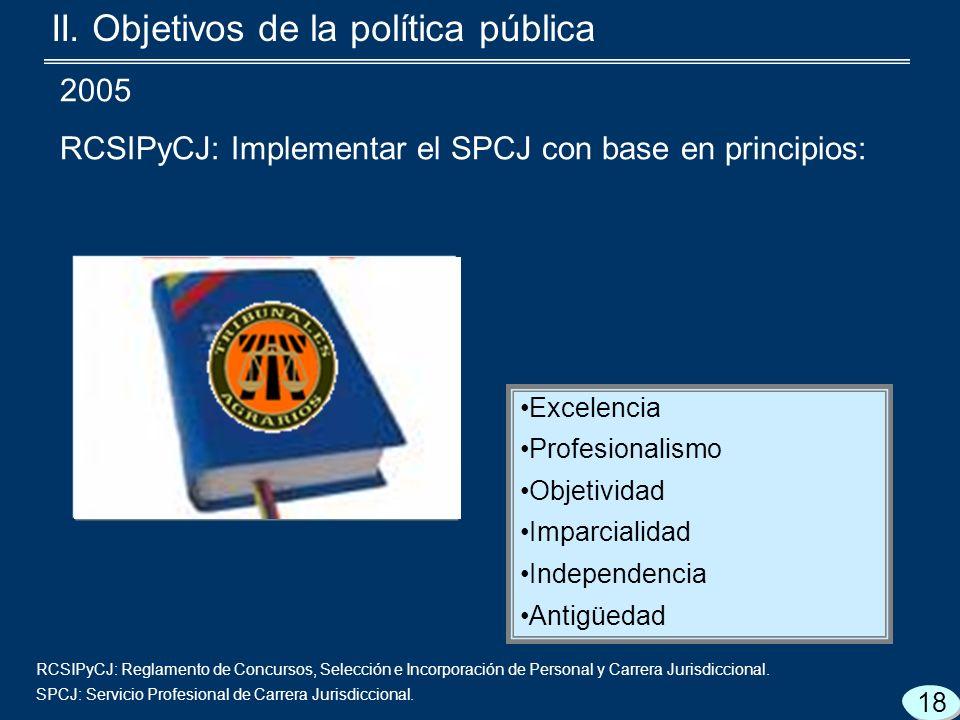 RCSIPyCJ: Reglamento de Concursos, Selección e Incorporación de Personal y Carrera Jurisdiccional.