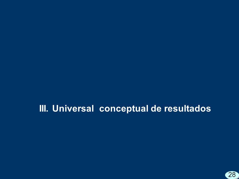 III. Universal conceptual de resultados 28