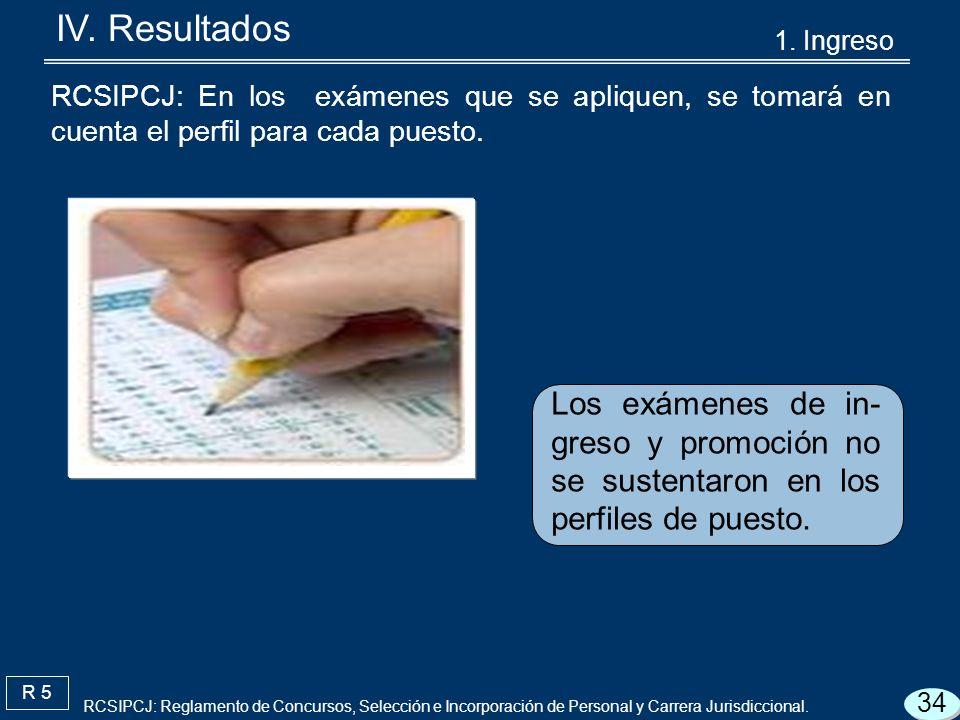 R 5 Los exámenes de in- greso y promoción no se sustentaron en los perfiles de puesto.