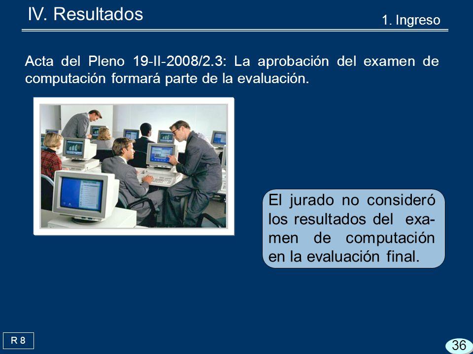 R 8 Acta del Pleno 19-II-2008/2.3: La aprobación del examen de computación formará parte de la evaluación.