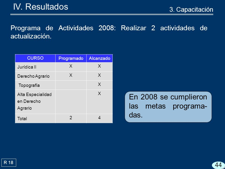R 18 En 2008 se cumplieron las metas programa- das.