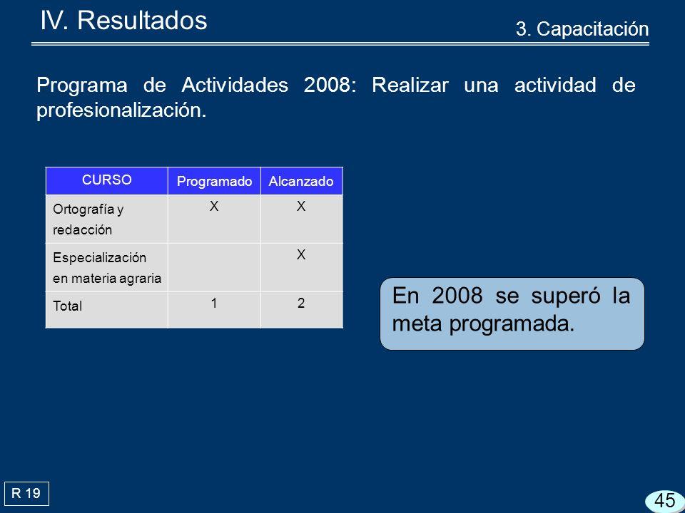R 19 En 2008 se superó la meta programada.