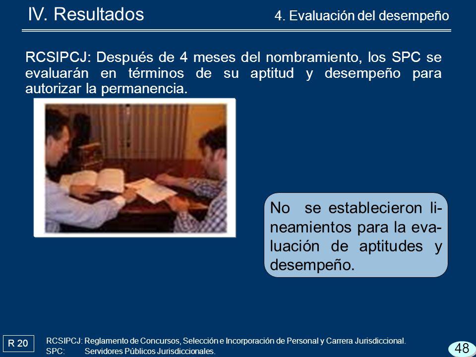 R 20 RCSIPCJ: Después de 4 meses del nombramiento, los SPC se evaluarán en términos de su aptitud y desempeño para autorizar la permanencia.