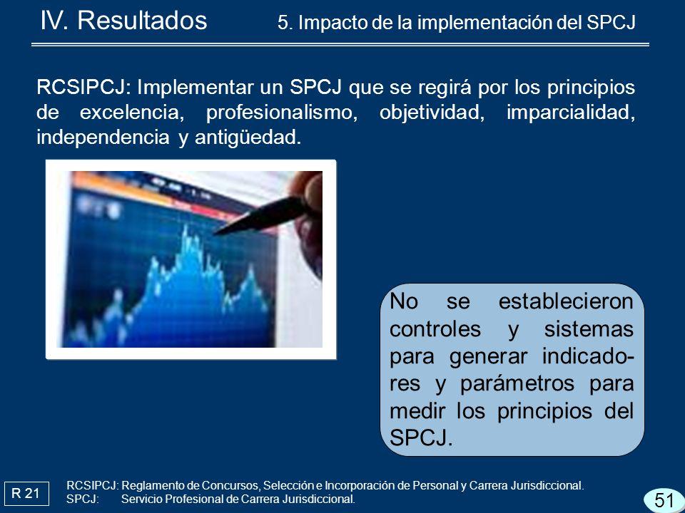 R 21 No se establecieron controles y sistemas para generar indicado- res y parámetros para medir los principios del SPCJ.