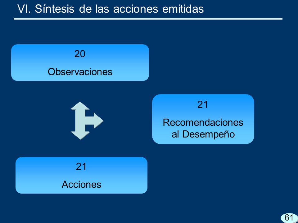 20 Observaciones 21 Acciones 21 Recomendaciones al Desempeño VI.