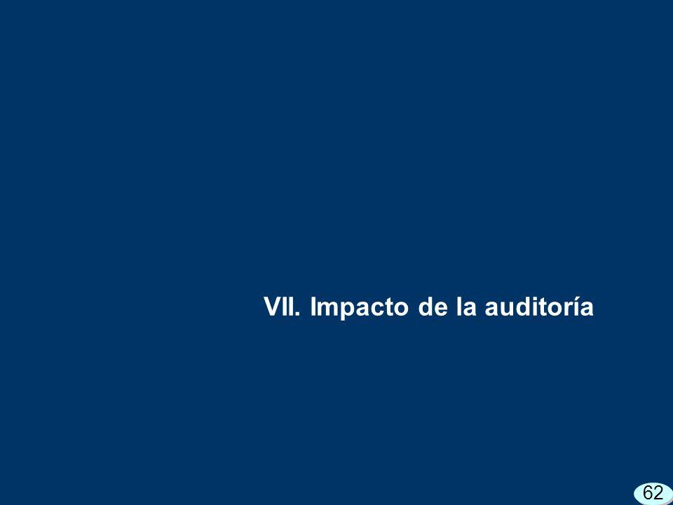 VII. Impacto de la auditoría 62