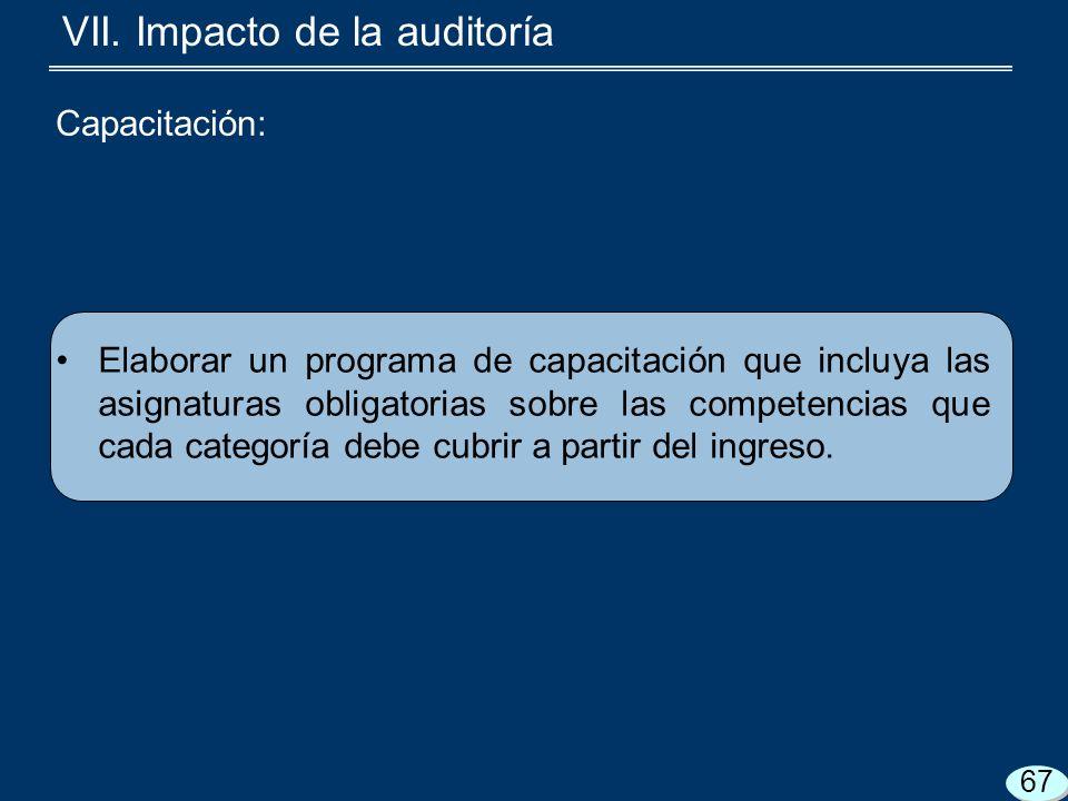 VII. Impacto de la auditoría Elaborar un programa de capacitación que incluya las asignaturas obligatorias sobre las competencias que cada categoría d