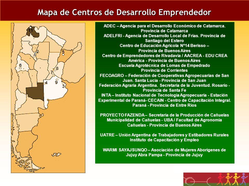 CAPACIDAD INSTALADA EN LOS CENTROS DE DESARROLLO EMPRENDEDOR -CDE- CAPACIDAD INSTALADA EN LOS CENTROS DE DESARROLLO EMPRENDEDOR -CDE- CDE Kit de metod