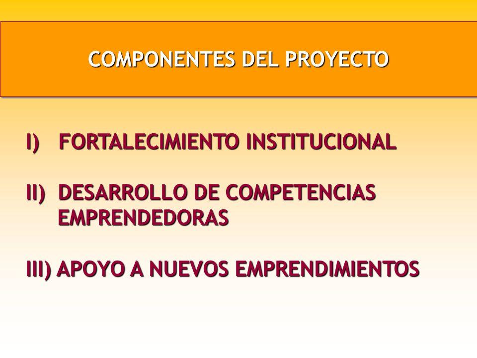 COMPONENTES DEL PROYECTO I) FORTALECIMIENTO INSTITUCIONAL II) DESARROLLO DE COMPETENCIAS EMPRENDEDORAS III) APOYO A NUEVOS EMPRENDIMIENTOS
