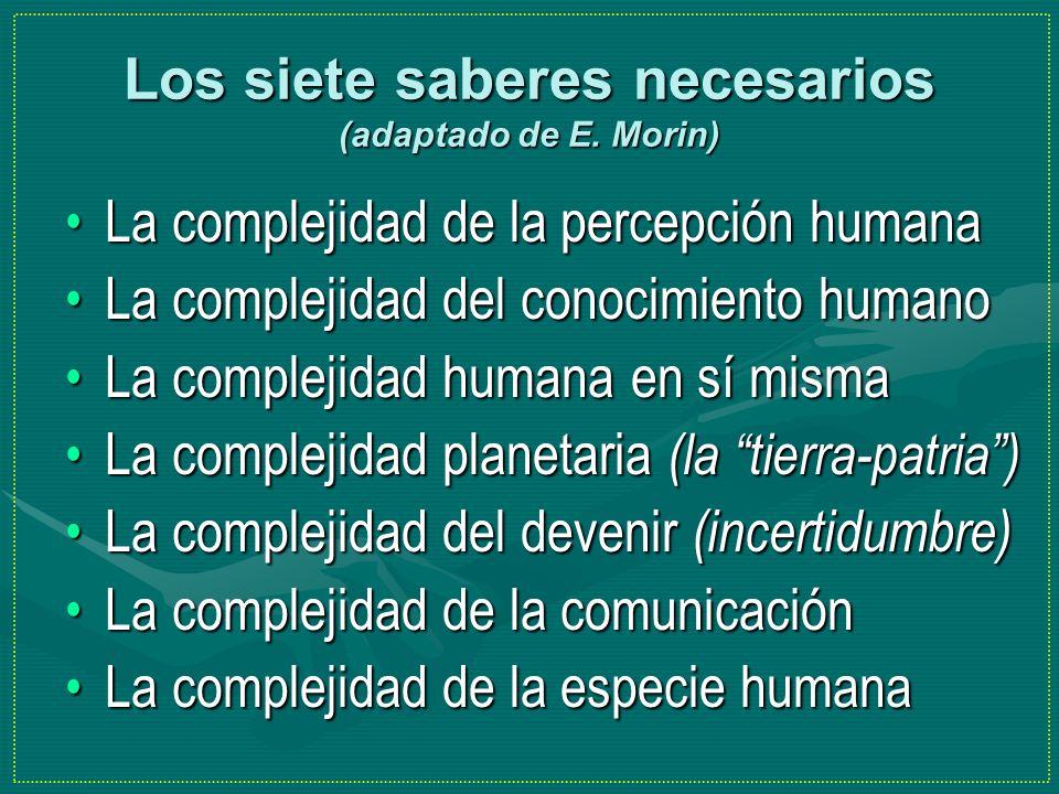 Los siete saberes necesarios (adaptado de E. Morin) La complejidad de la percepción humanaLa complejidad de la percepción humana La complejidad del co