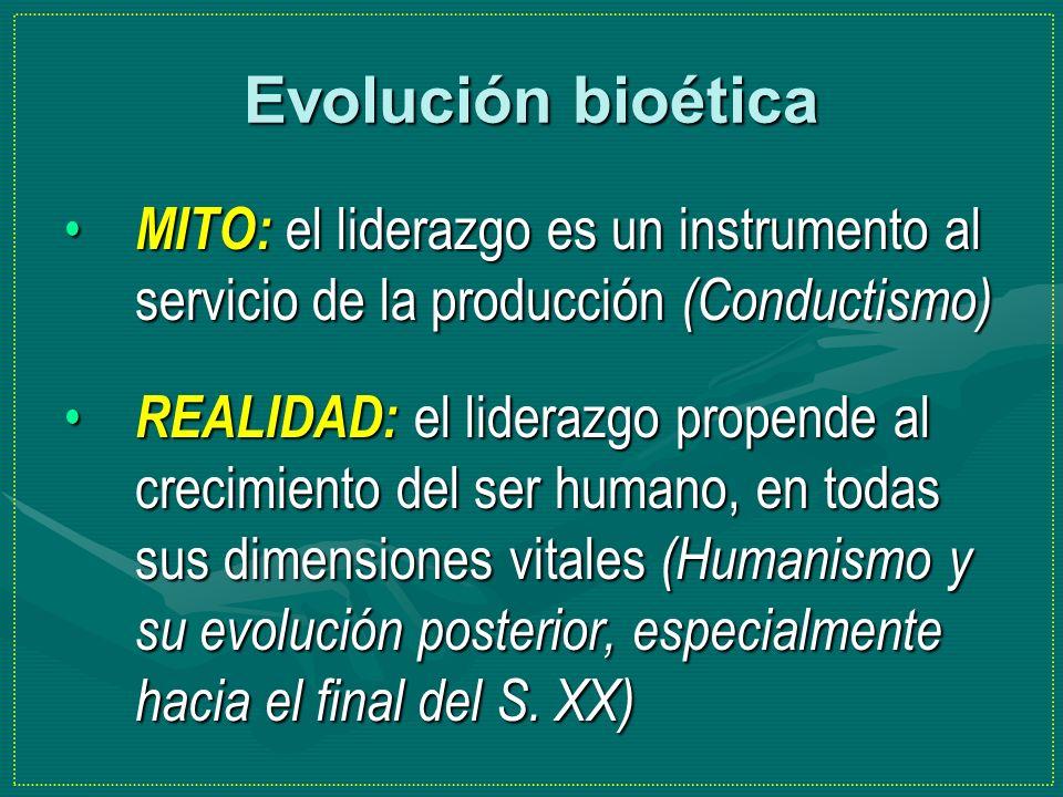 Evolución bioética MITO: el liderazgo es un instrumento al servicio de la producción (Conductismo) MITO: el liderazgo es un instrumento al servicio de