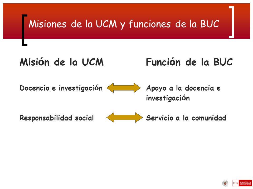 Misiones de la UCM y funciones de la BUC Misi ó n de la UCMFunci ó n de la BUC Docencia e investigaci ó nApoyo a la docencia e investigaci ó n Responsabilidad socialServicio a la comunidad