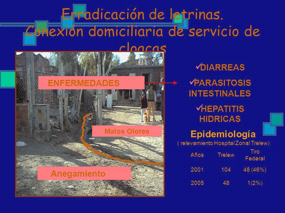 Erradicación de letrinas. Conexión domiciliaria de servicio de cloacas Malos Olores Anegamiento ENFERMEDADES DIARREAS PARASITOSIS INTESTINALES HEPATIT