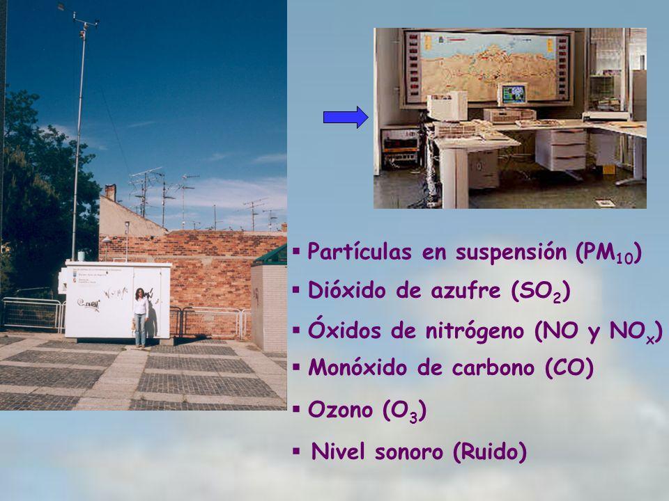 Partículas en suspensión (PM 10 ) Dióxido de azufre (SO 2 ) Óxidos de nitrógeno (NO y NO x ) Monóxido de carbono (CO) Nivel sonoro (Ruido) Ozono (O 3