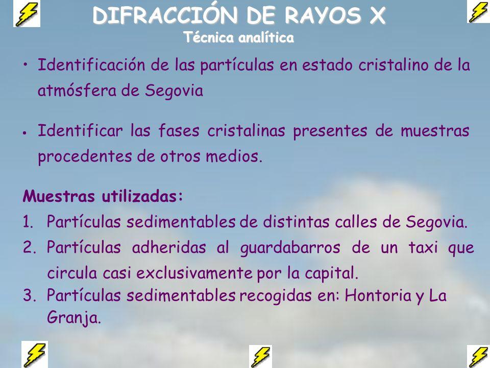 DIFRACCIÓN DE RAYOS X Técnica analítica Muestras utilizadas: 1.Partículas sedimentables de distintas calles de Segovia. 2.Partículas adheridas al guar
