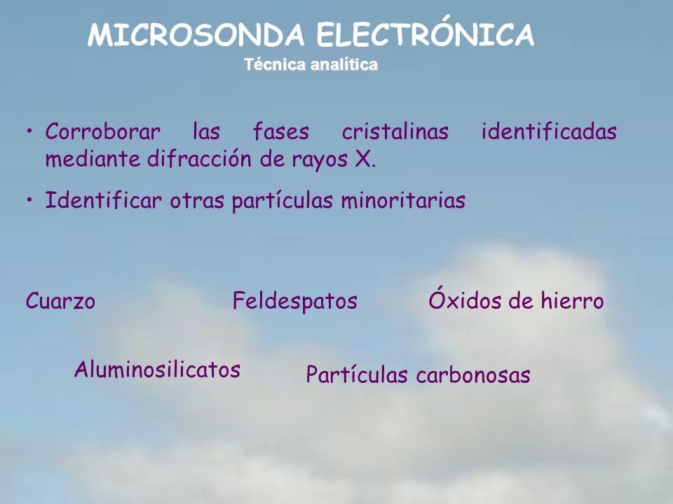 MICROSONDA ELECTRÓNICA Técnica analítica Corroborar las fases cristalinas identificadas mediante difracción de rayos X. Identificar otras partículas m