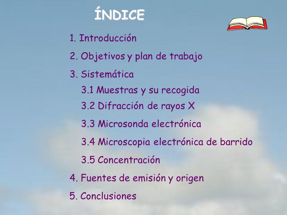 1. Introducción 2. Objetivos y plan de trabajo 3. Sistemática 3.1 Muestras y su recogida 3.2 Difracción de rayos X 3.3 Microsonda electrónica 3.4 Micr