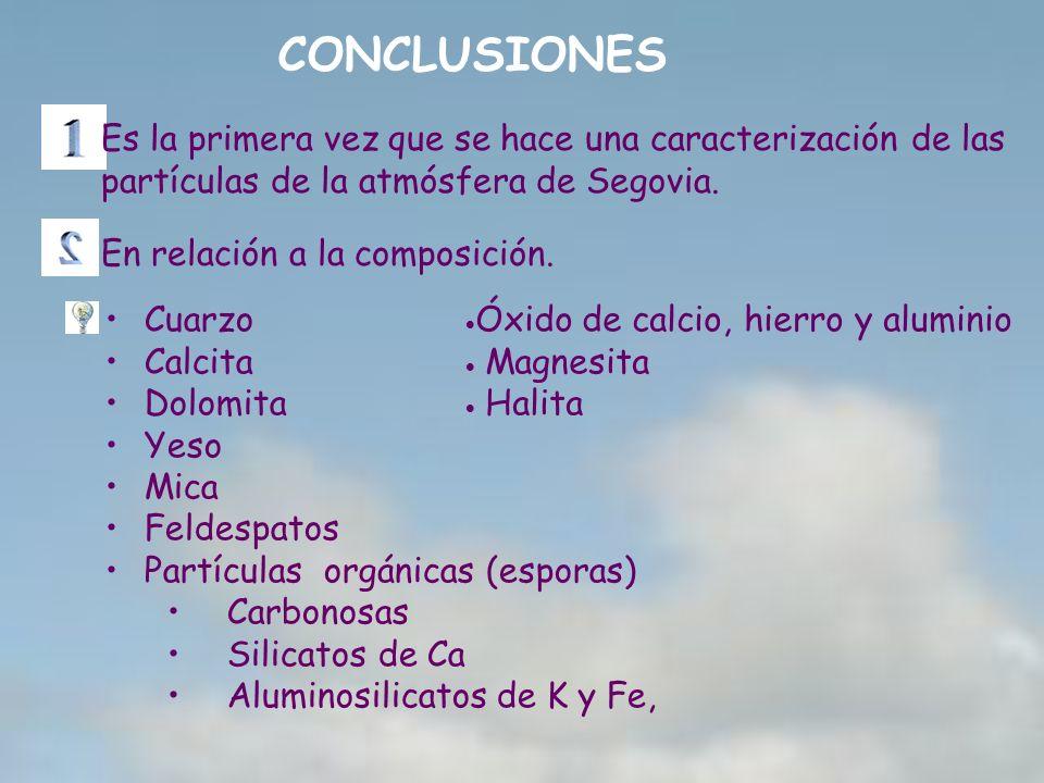 CONCLUSIONES Es la primera vez que se hace una caracterización de las partículas de la atmósfera de Segovia. En relación a la composición. Cuarzo Calc