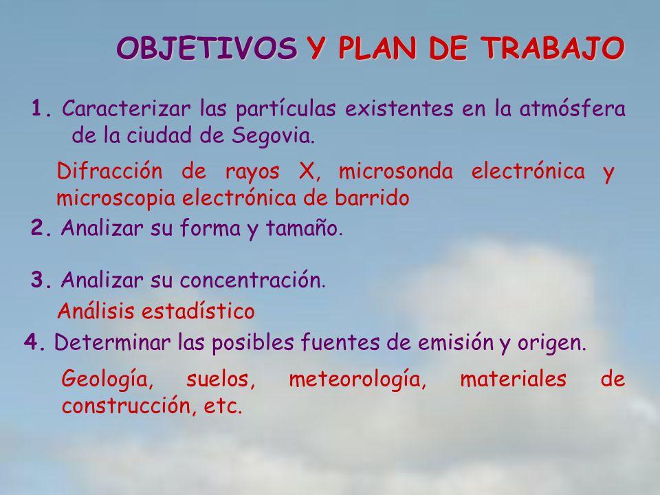OBJETIVOS 1. Caracterizar las partículas existentes en la atmósfera de la ciudad de Segovia. 3. Analizar su concentración. 4. Determinar las posibles