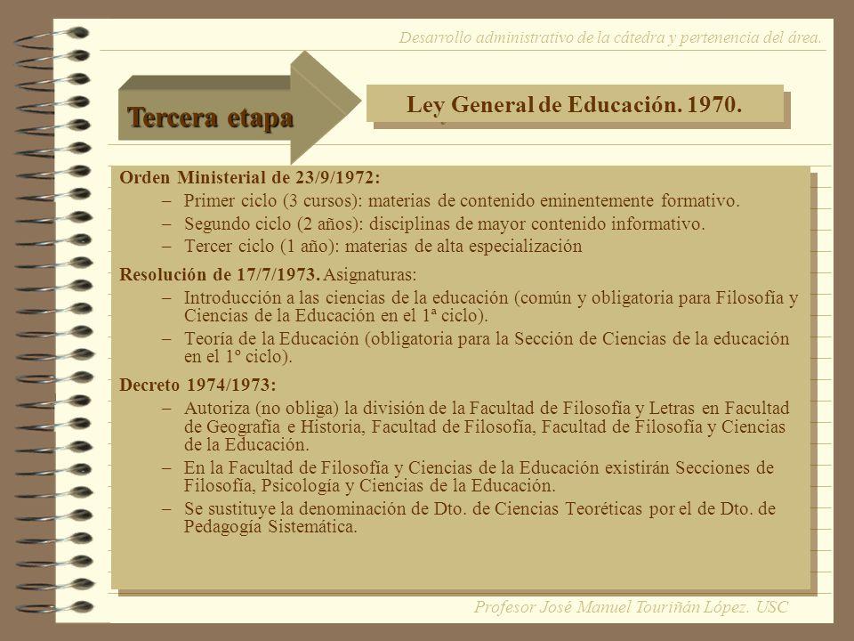 Orden Ministerial de 23/9/1972: –Primer ciclo (3 cursos): materias de contenido eminentemente formativo. –Segundo ciclo (2 años): disciplinas de mayor