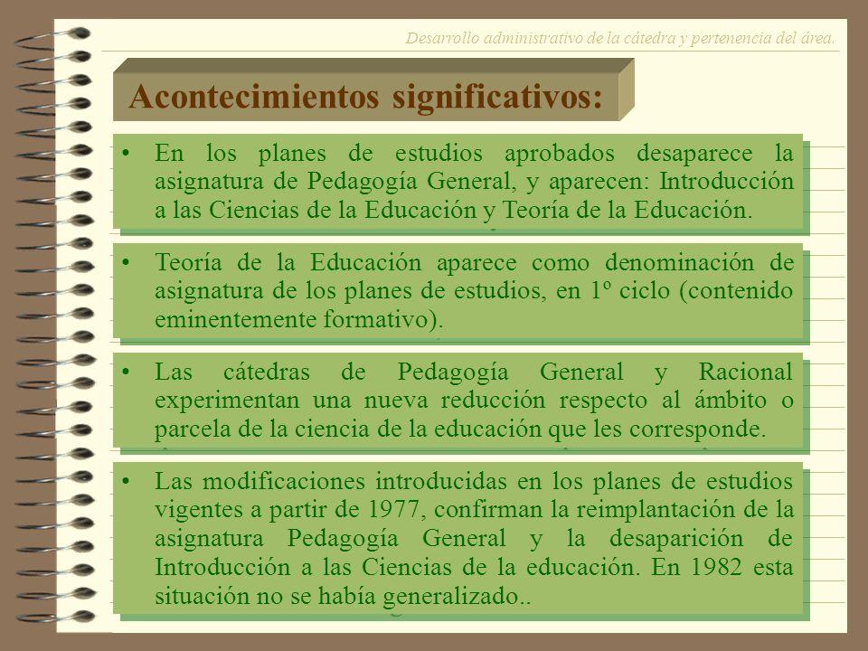 Acontecimientos significativos: Teoría de la Educación aparece como denominación de asignatura de los planes de estudios, en 1º ciclo (contenido eminentemente formativo).