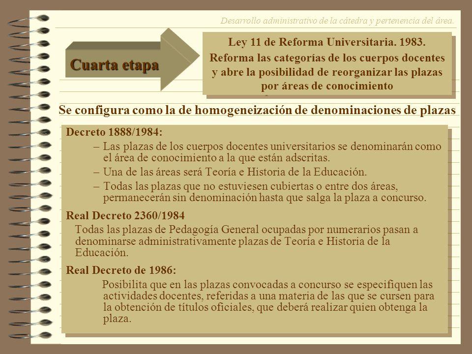 Decreto 1888/1984: –Las plazas de los cuerpos docentes universitarios se denominarán como el área de conocimiento a la que están adscritas.