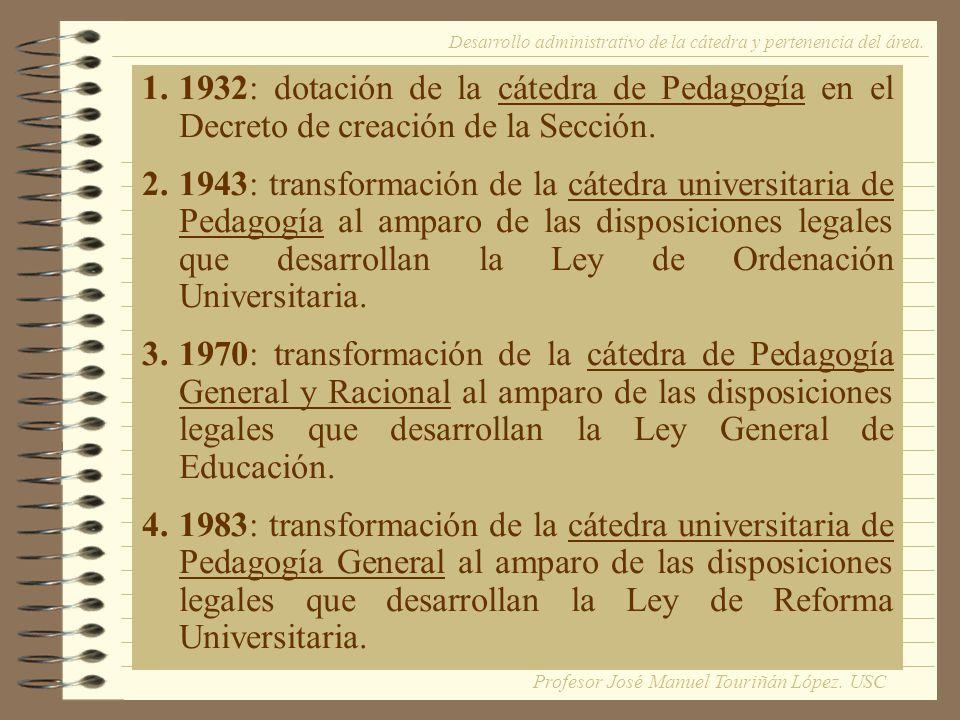 IV.Consideraciones finales Desarrollo administrativo de la cátedra y pertenencia del área.