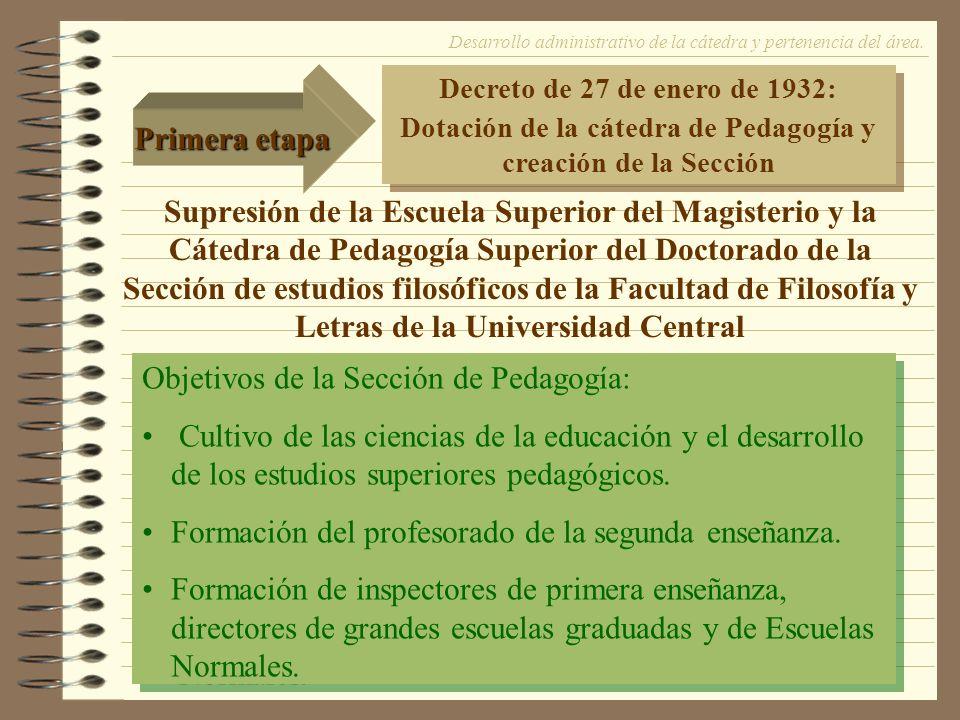Universidad de Santiago de Compostela: –Noviembre de 1985: se aprueba la creación de una cátedra para el área de Teoría e Historia de la Educación.