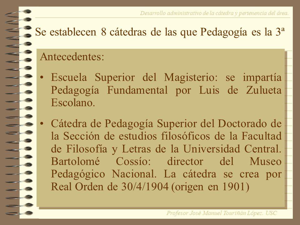 DESARROLLO ADMINISTRATIVO DE LA CÁTEDRA CÁTEDRA DE PEDAGOGÍA FUNDAMENTAL ESCUELA SUPERIOR DE MAGISTERIO CÁTEDRA DE PEDAGOGÍA SUPERIOR DEL DOCTORADO DE ESTUDIOS FILOSÓFICOS DECRETO 27-I-1932 Sección de Pedagogía de Madrid Cátedra de Pedagogía (3ª cátedra) LOU de 1943 – Decreto 7/7/1944 – Decreto 1200/1966 Sección de Pedagogía (7ª Sección de Filosofía y Letras).