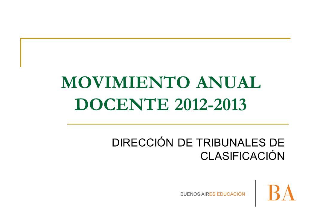 MOVIMIENTO ANUAL DOCENTE 2012-2013 DIRECCIÓN DE TRIBUNALES DE CLASIFICACIÓN