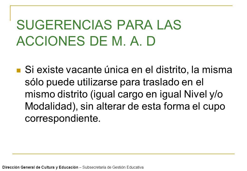 SUGERENCIAS PARA LAS ACCIONES DE M. A. D Si existe vacante única en el distrito, la misma sólo puede utilizarse para traslado en el mismo distrito (ig