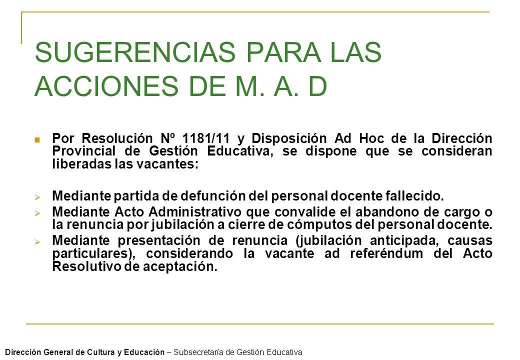 SUGERENCIAS PARA LAS ACCIONES DE M. A. D Por Resolución Nº 1181/11 y Disposición Ad Hoc de la Dirección Provincial de Gestión Educativa, se dispone qu