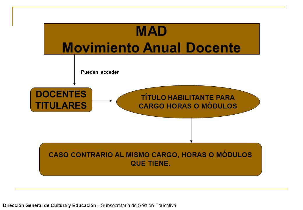 LA DISPOSICIÓN Nº 220/2012 ESTABLECE LAS PAUTAS OPERATIVAS PARA LAS ACCIONES DEL MAD Y ACRECENTAMIENTO 2012/13.