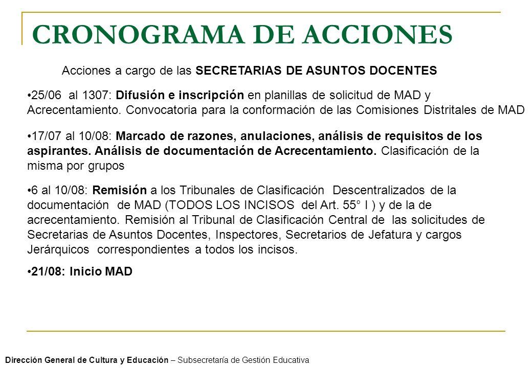 CRONOGRAMA DE ACCIONES Dirección General de Cultura y Educación – Subsecretaría de Gestión Educativa Acciones a cargo de las SECRETARIAS DE ASUNTOS DO