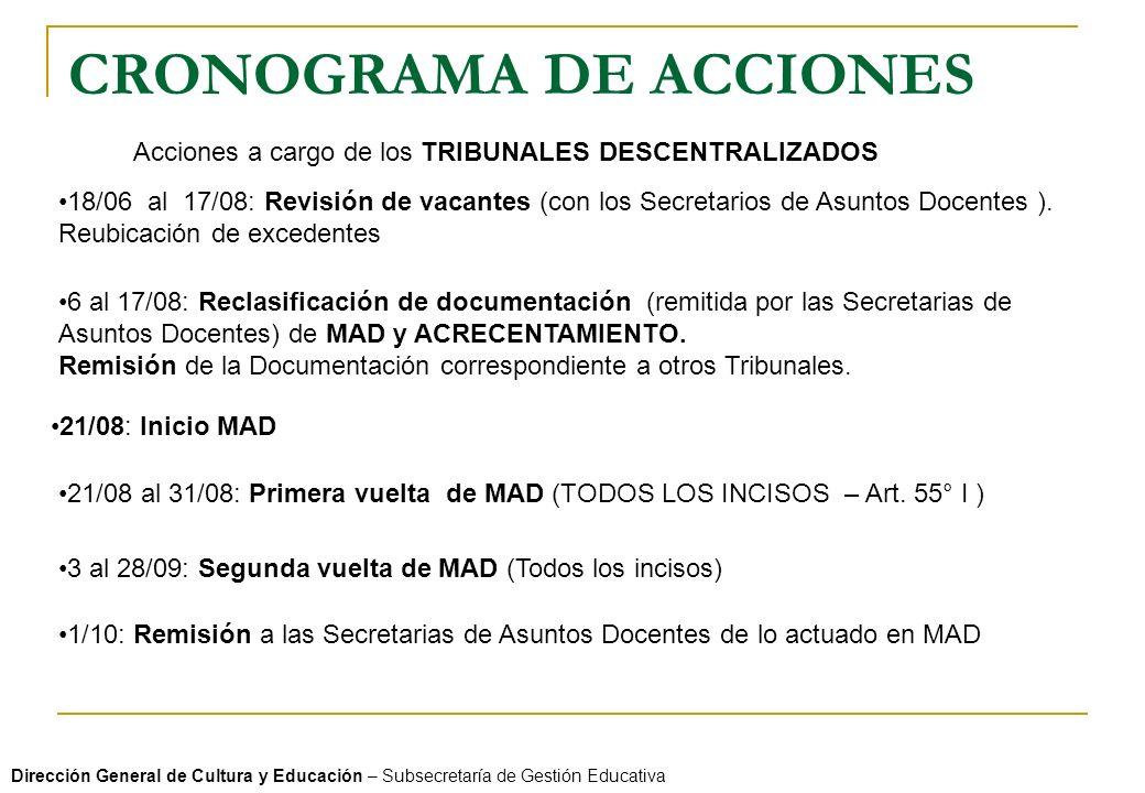CRONOGRAMA DE ACCIONES Dirección General de Cultura y Educación – Subsecretaría de Gestión Educativa Acciones a cargo de los TRIBUNALES DESCENTRALIZAD