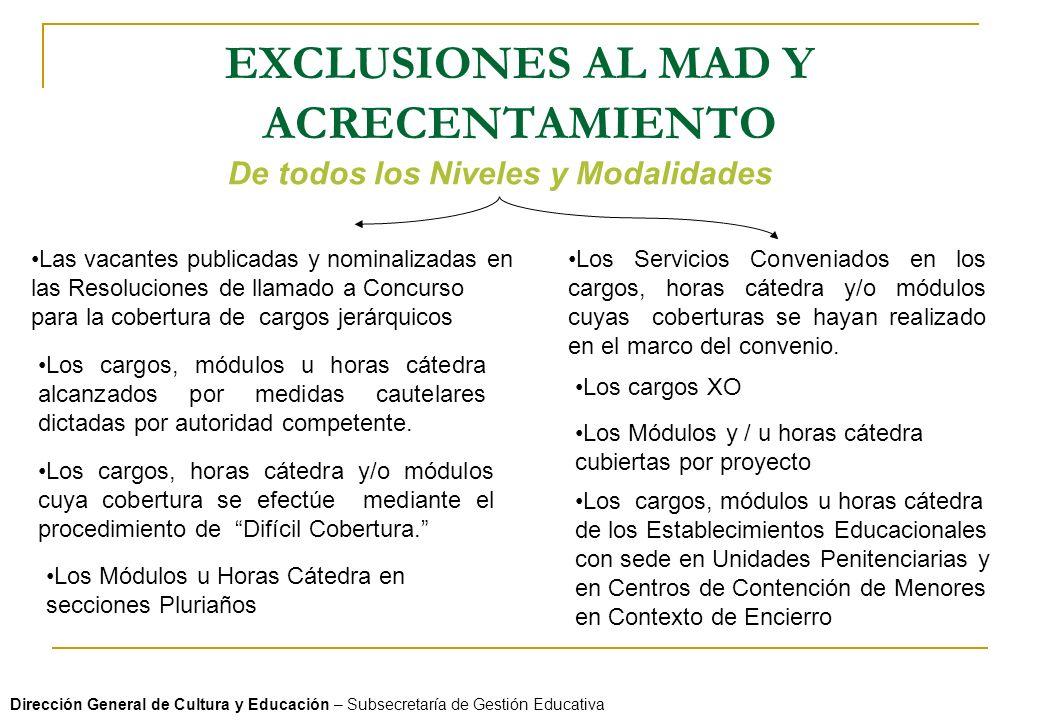 EXCLUSIONES AL MAD Y ACRECENTAMIENTO Dirección General de Cultura y Educación – Subsecretaría de Gestión Educativa De todos los Niveles y Modalidades
