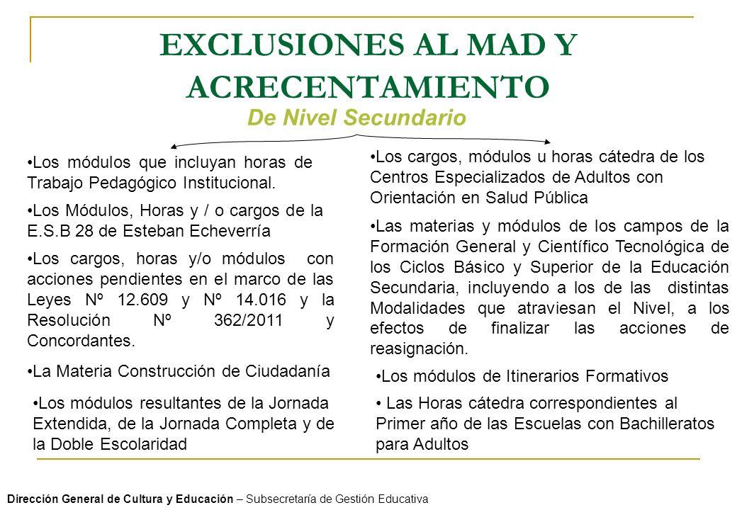 EXCLUSIONES AL MAD Y ACRECENTAMIENTO Dirección General de Cultura y Educación – Subsecretaría de Gestión Educativa De Nivel Secundario Los Módulos, Ho