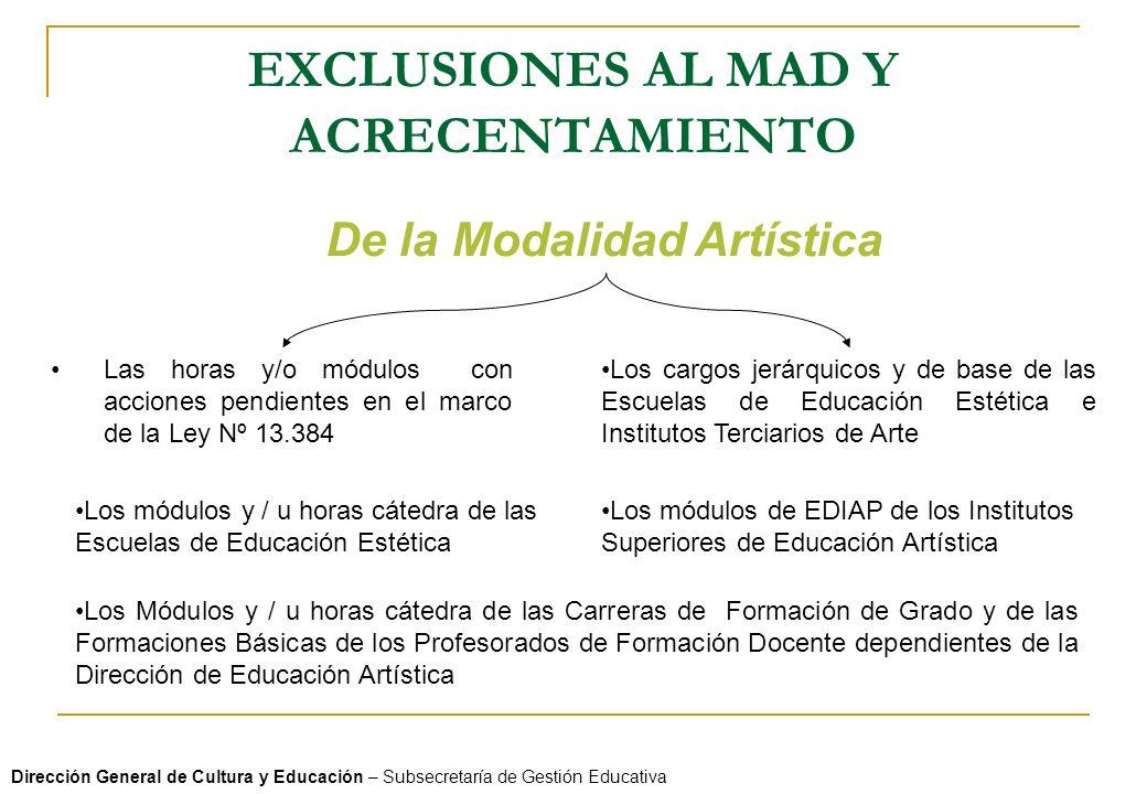 EXCLUSIONES AL MAD Y ACRECENTAMIENTO Dirección General de Cultura y Educación – Subsecretaría de Gestión Educativa De la Modalidad Artística Las horas