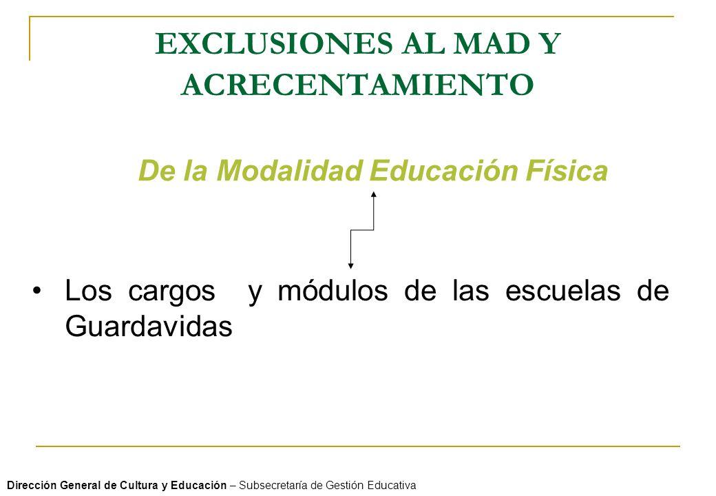 EXCLUSIONES AL MAD Y ACRECENTAMIENTO Dirección General de Cultura y Educación – Subsecretaría de Gestión Educativa De la Modalidad Educación Física Los cargos y módulos de las escuelas de Guardavidas