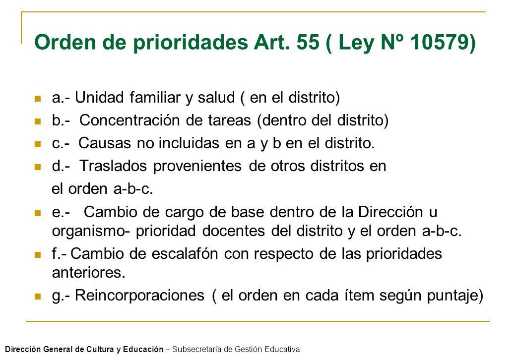 Orden de prioridades Art. 55 ( Ley Nº 10579) a.- Unidad familiar y salud ( en el distrito) b.- Concentración de tareas (dentro del distrito) c.- Causa