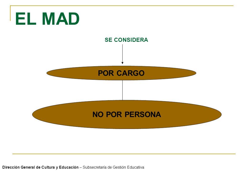 SUGERENCIAS PARA LAS ACCIONES DE M.A. D ¿ Quién confecciona la Planilla de Propuesta de M.