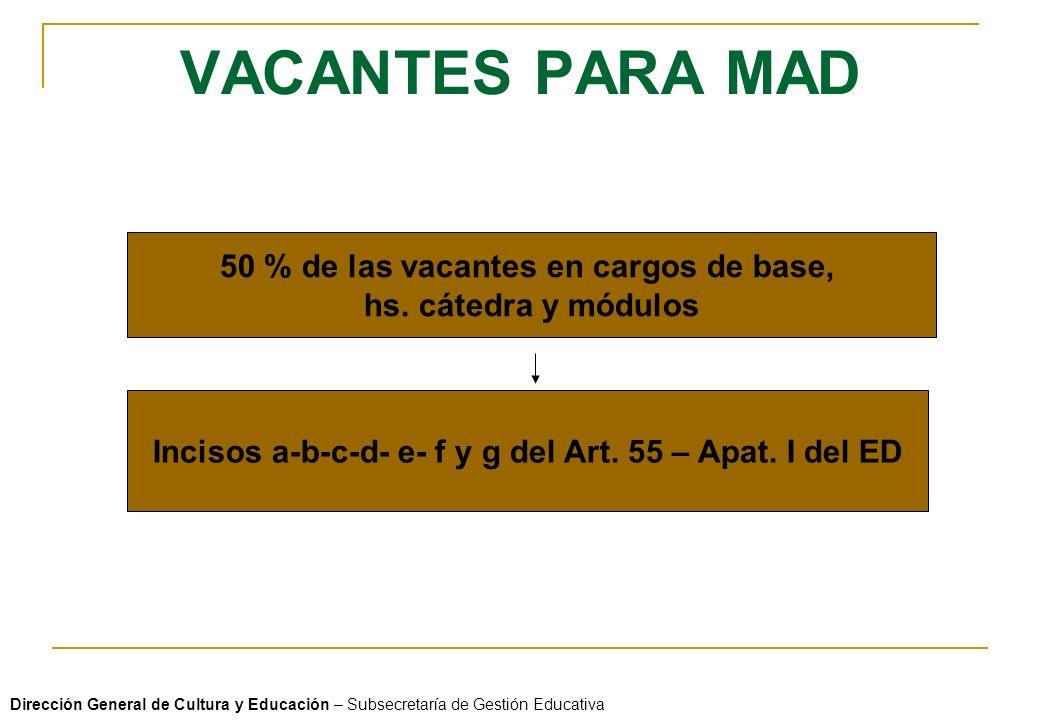 VACANTES PARA MAD 50 % de las vacantes en cargos de base, hs. cátedra y módulos Incisos a-b-c-d- e- f y g del Art. 55 – Apat. I del ED Dirección Gener