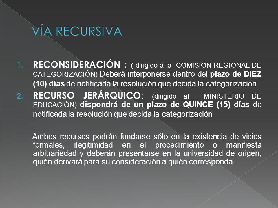 1. RECONSIDERACIÓN : ( dirigido a la COMISIÓN REGIONAL DE CATEGORIZACIÓN) Deberá interponerse dentro del plazo de DIEZ (10) días de notificada la reso