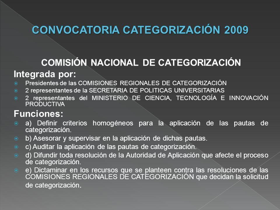 COMISIÓN REGIONAL DE CATEGORIZACIÓN Integrantes: 3 representantes de las Universidades de la REGIÓN 2 representantes de la COMISIÓN NACIONAL DE CATEGORIZACIÓN 2 representantes de la SECRETARÍA DE POLÍTICAS UNIVERSITARIAS que no pertenezcan ni a la misma REGIÓN ni a la CNC Funciones: Atender, tratar y resolver toda contingencia referente a los procesos de categorización de los docentes investigadores.