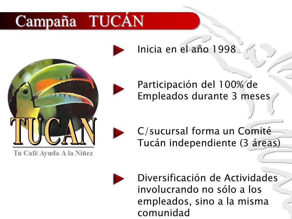 Campaña TUCÁN Tu Café Ayuda A la Niñez Inicia en el año 1998 Participación del 100% de Empleados durante 3 meses C/sucursal forma un Comité Tucán inde