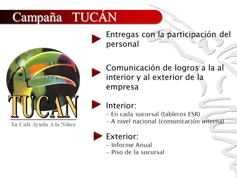 Campaña TUCÁN Entregas con la participación del personal Comunicación de logros a la al interior y al exterior de la empresa Interior: - En cada sucur