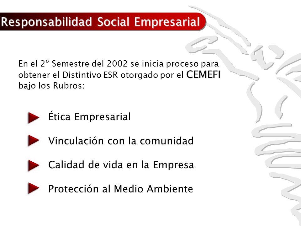 Responsabilidad Social Empresarial CEMEFI En el 2º Semestre del 2002 se inicia proceso para obtener el Distintivo ESR otorgado por el CEMEFI bajo los