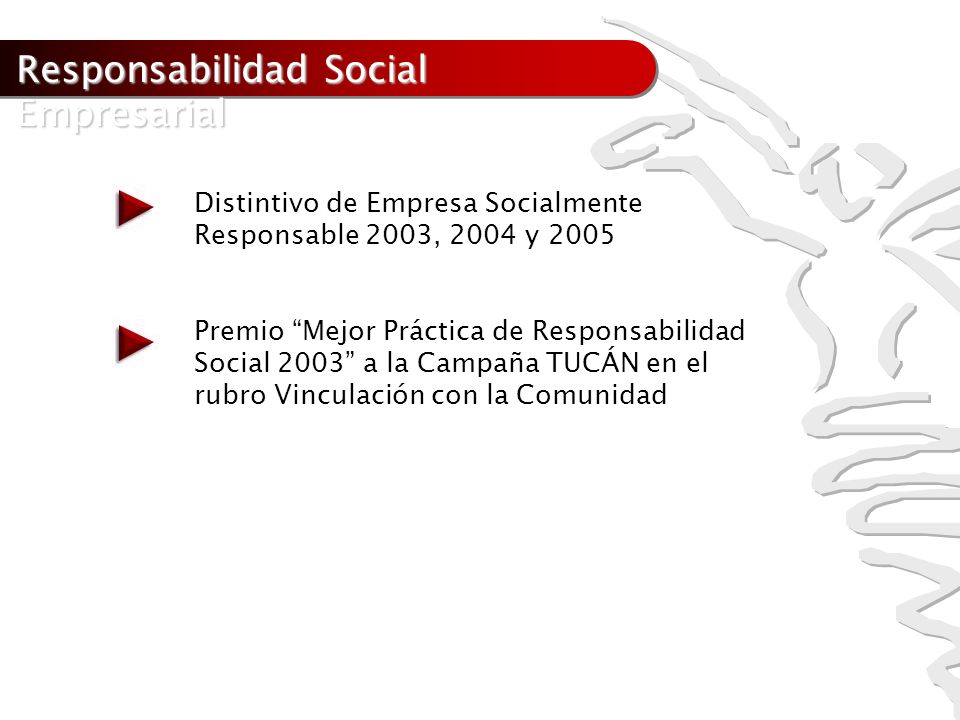Responsabilidad Social Empresarial Distintivo de Empresa Socialmente Responsable 2003, 2004 y 2005 Premio Mejor Práctica de Responsabilidad Social 200